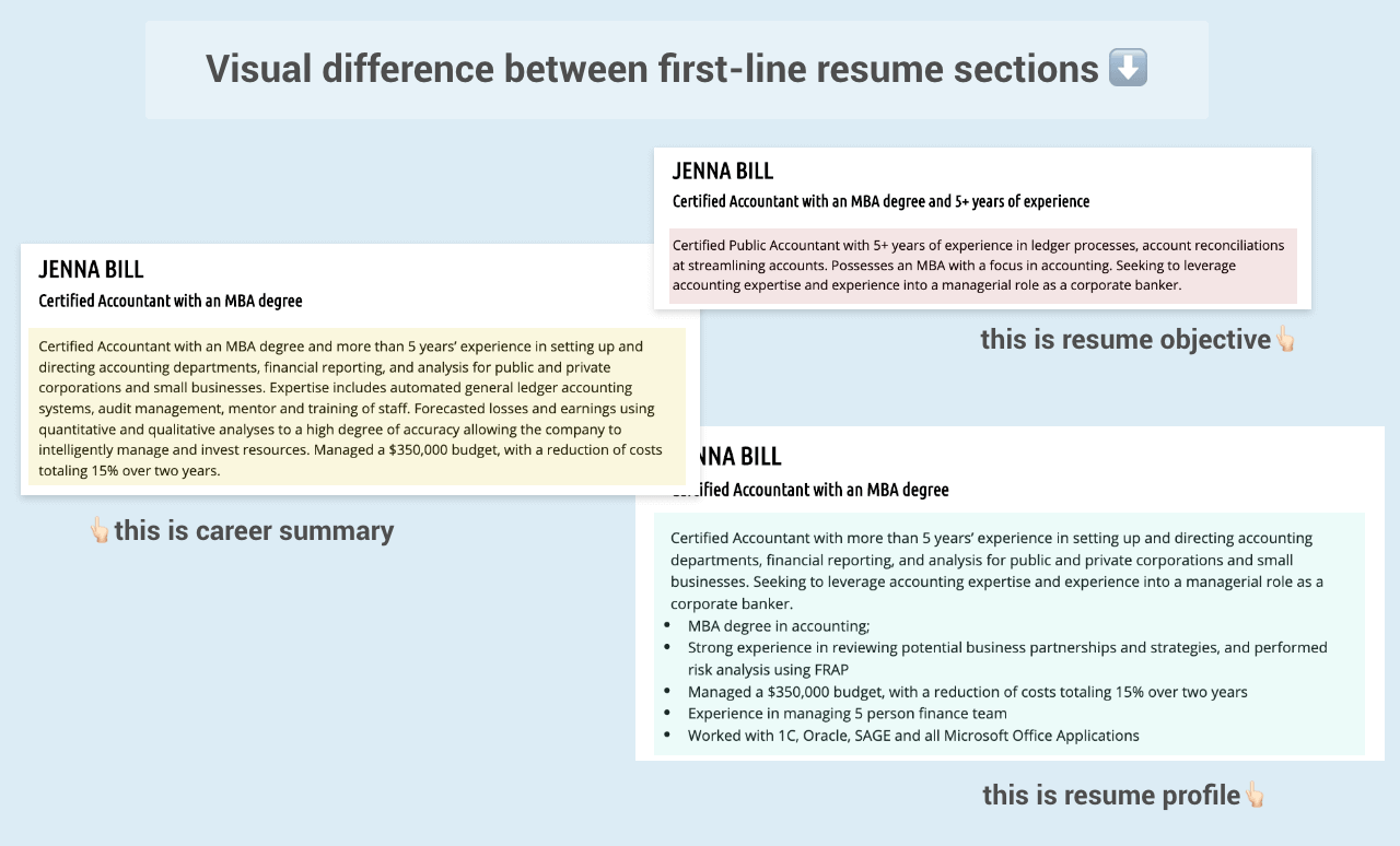 Difference between first-line resume sections