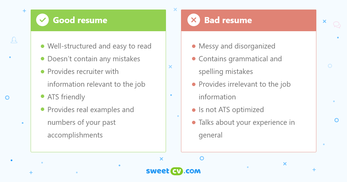 Checklist: How to write good accountant resume