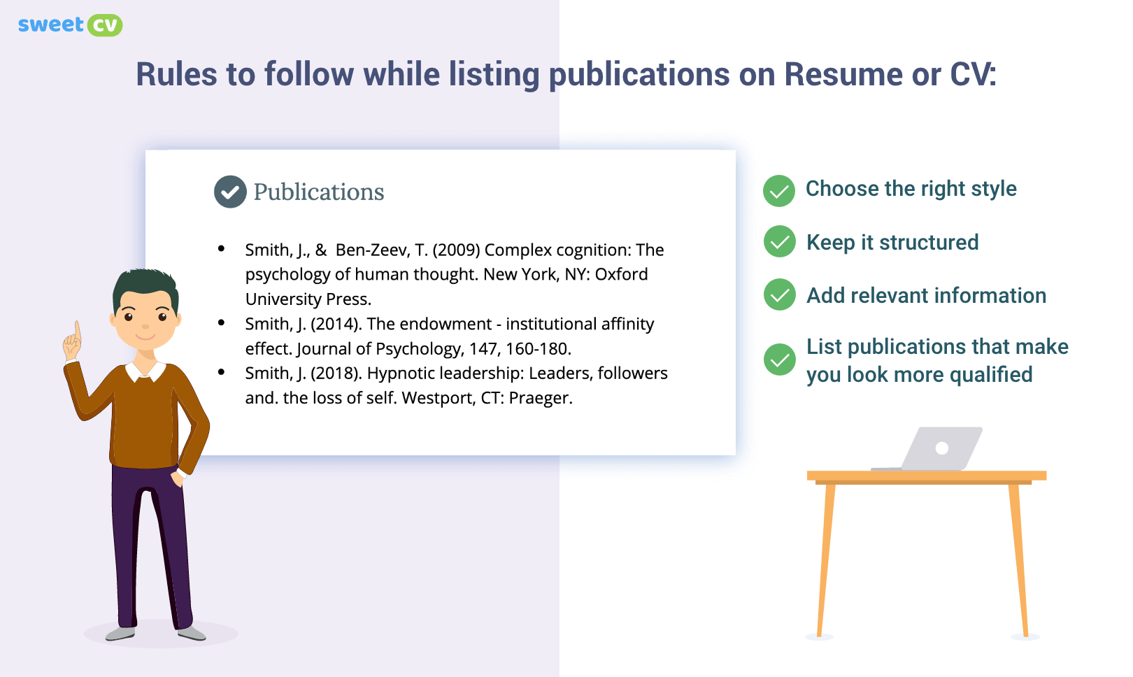 Rules while listing publications on resume or cv