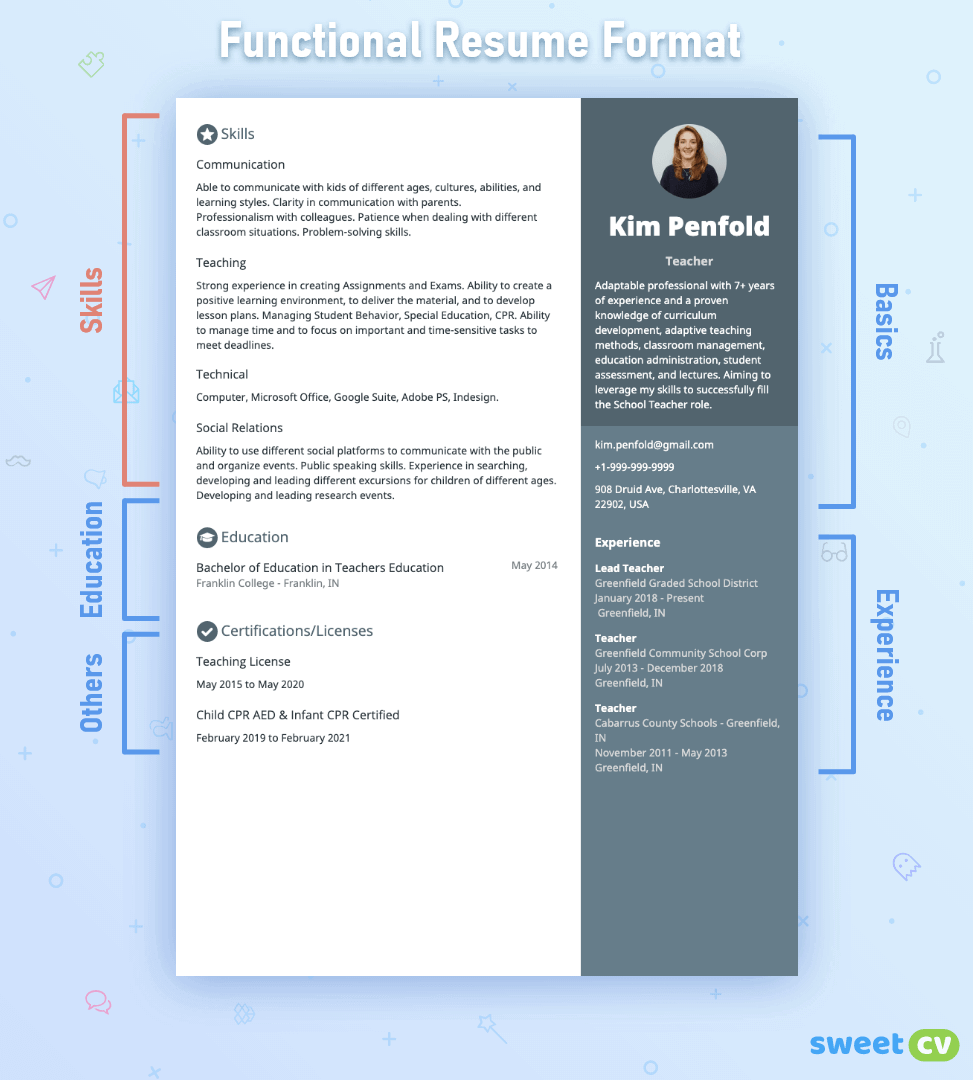 Use functional resume type when you have a little or no experience