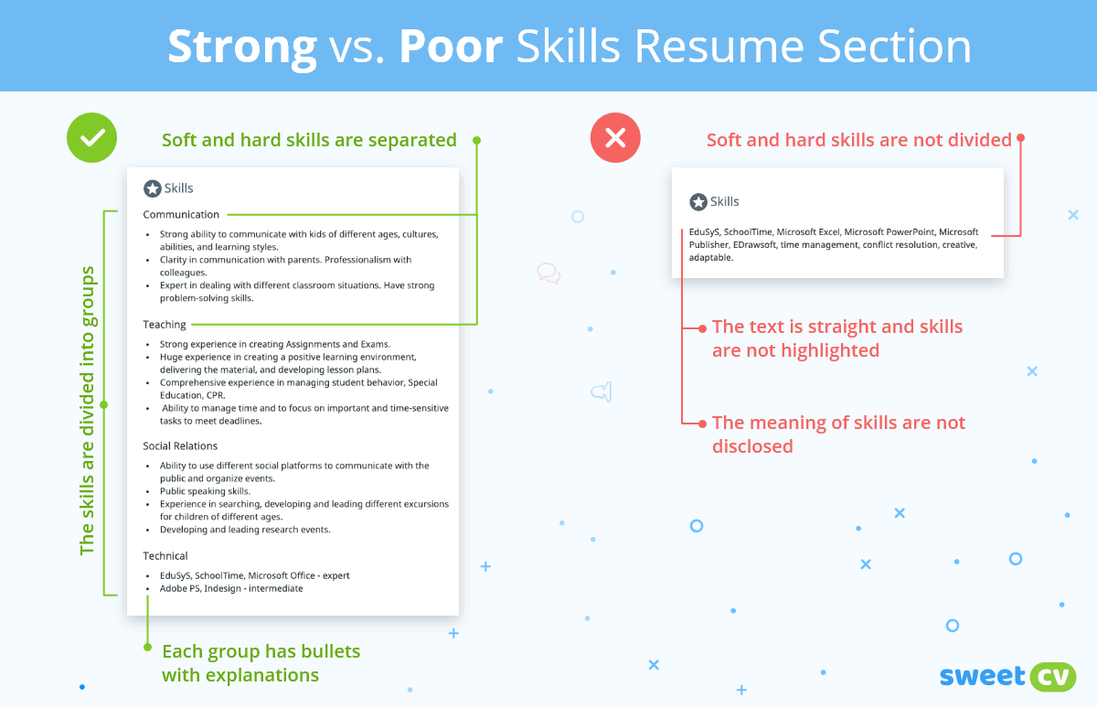 Strong vs poor skills section in resume